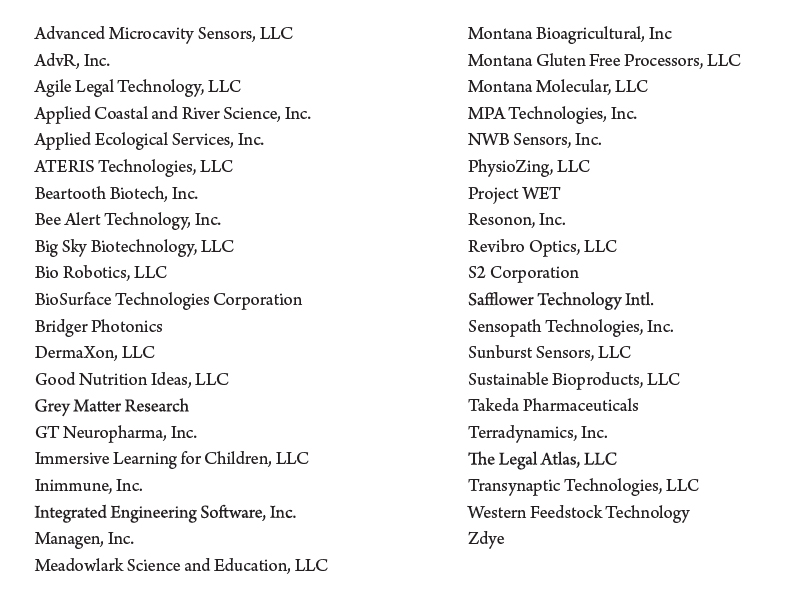 Table 1. Spin-off companies from Montana University System research. Source: Bureau of Business and Economic Research and the Montana University System.