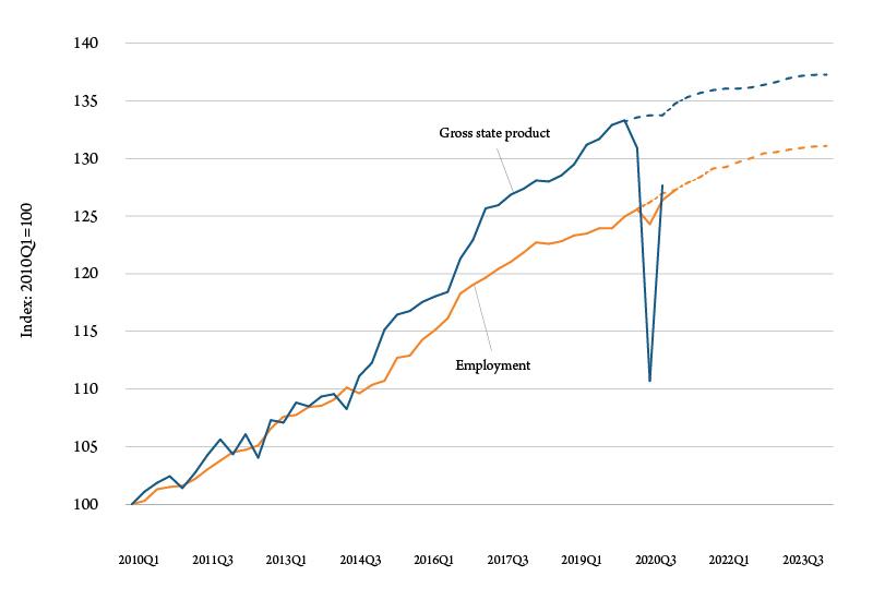 Figure 3. Montana health care output and employment, 2010-23. Source: Bureau of Economic Analysis.